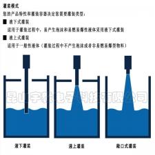 矿泉水大桶灌装机设备